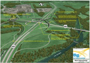US 60/65 Interchange Master Plan Courtesy of MoDOT