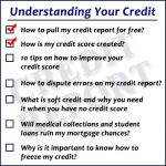 How Is Your Credit Score Created