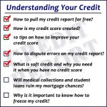 What Is Soft Credit And Why You Need It When You Have No Credit Score