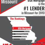 #1 Lender in Missouri for 2015
